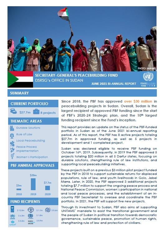 Sudan portfolio bi-annual report for 2021